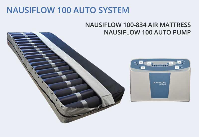 Nausiflow 100 auto System