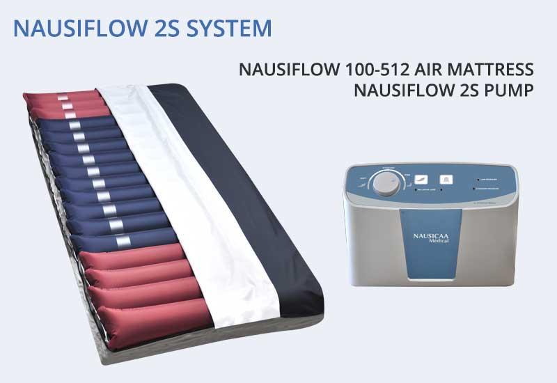 Nausiflow 2S System