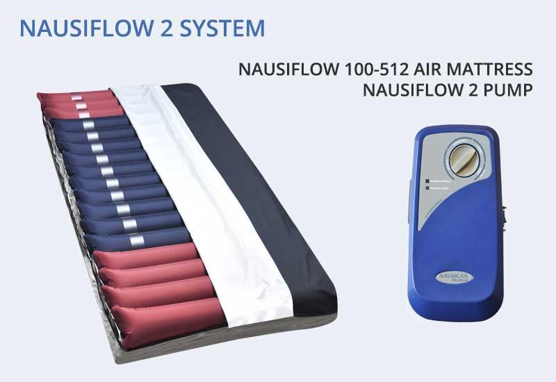 Nausiflow 2 System